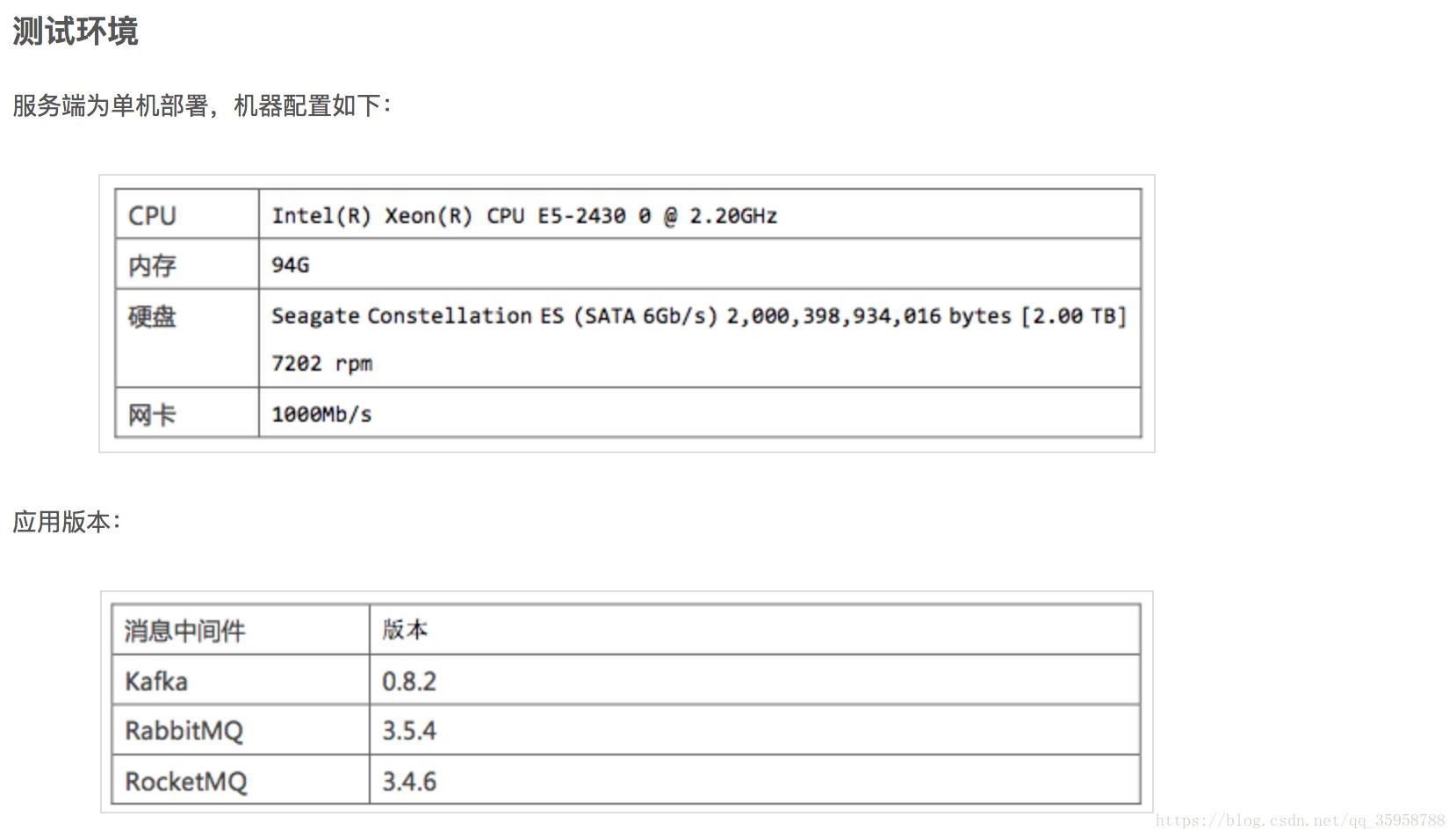Comparison of message middleware such as Kafka, RabbitMQ, RocketMQ