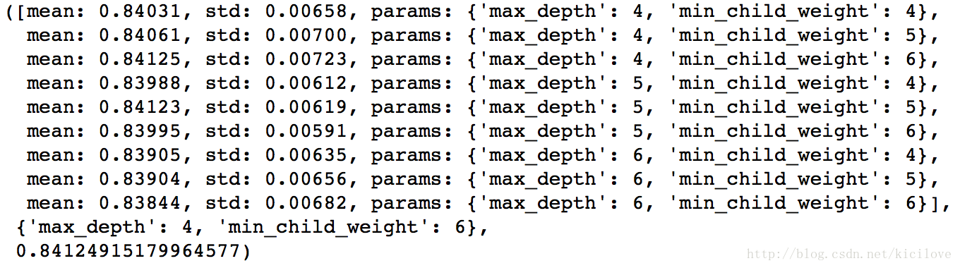 A complete guide to parameter tuning in XGBoost (with Python