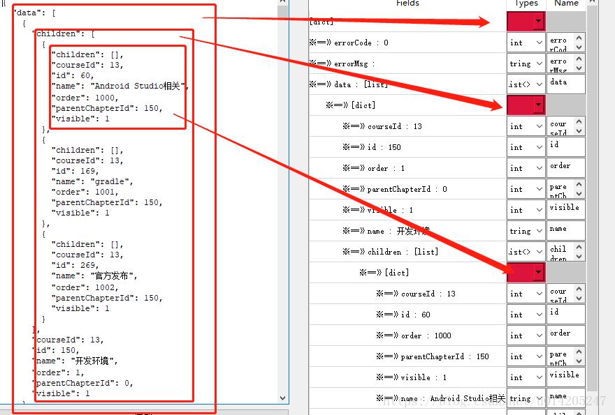 Flutter network request and JSON parsing - Programmer Sought