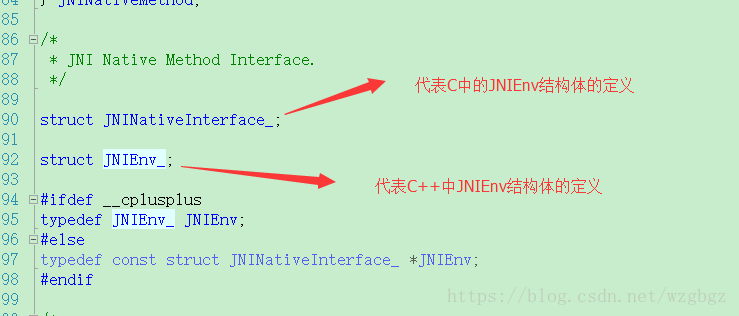 Jni programming (b) jni h header file definition analysis