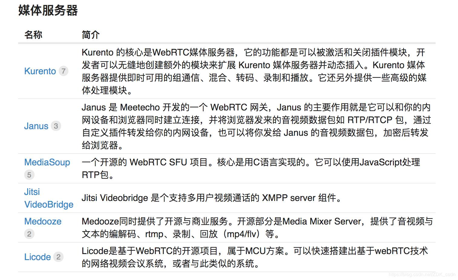 What is WebRTC? - Programmer Sought