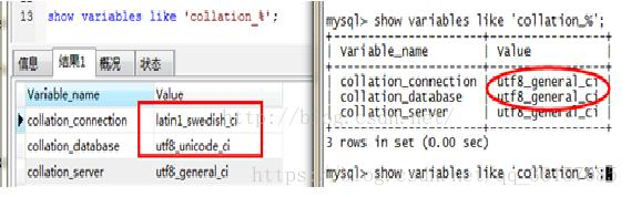 Chinese garbled problem that does not appear in Navicat and MYSQL
