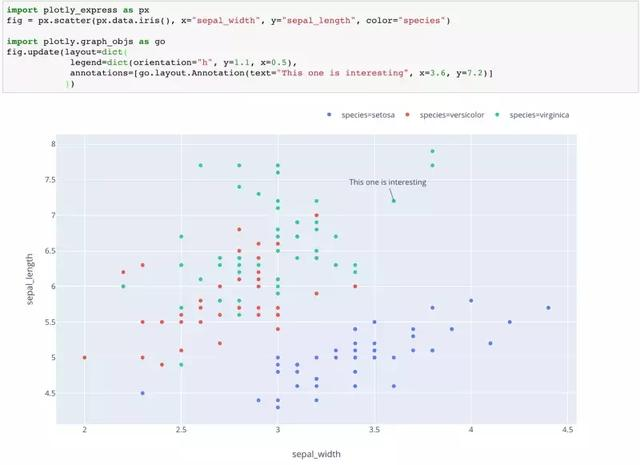 This is the Python visualization artifact you are looking