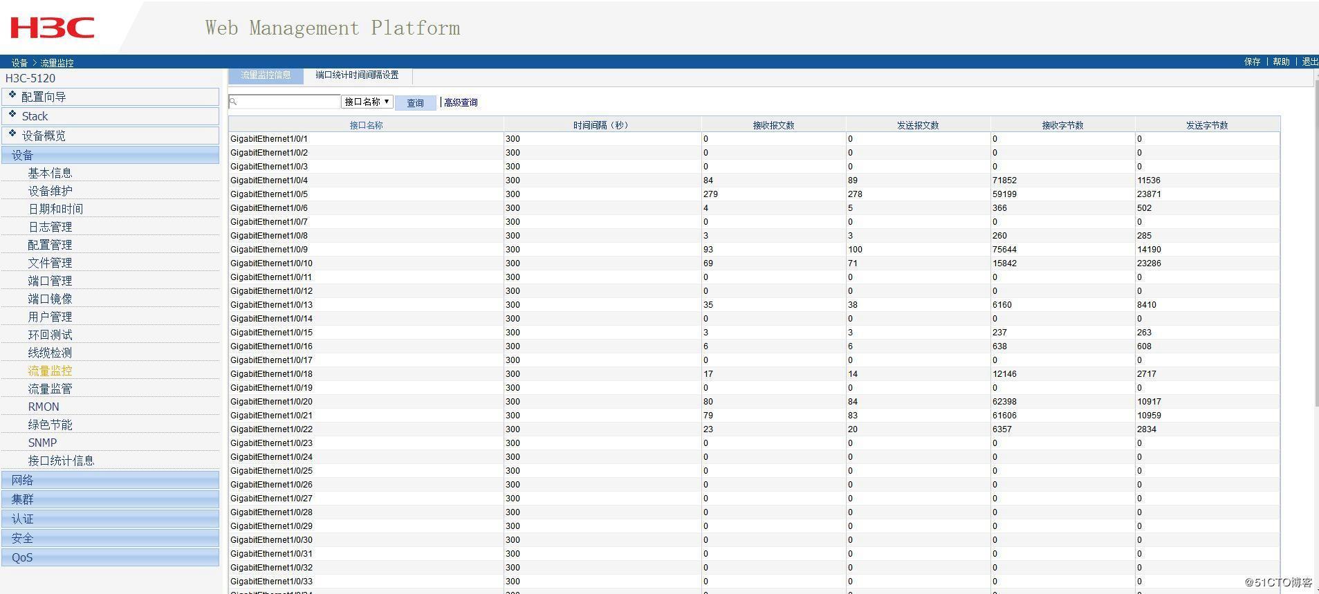 Zabbix 3 4 3 Using SNMP to Monitor H3C Switch Port Traffic