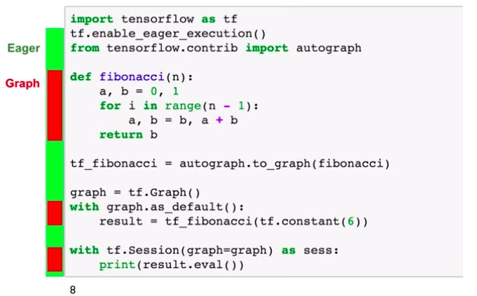 Code example: How to use TensorFlow 2 0 Preview - Programmer