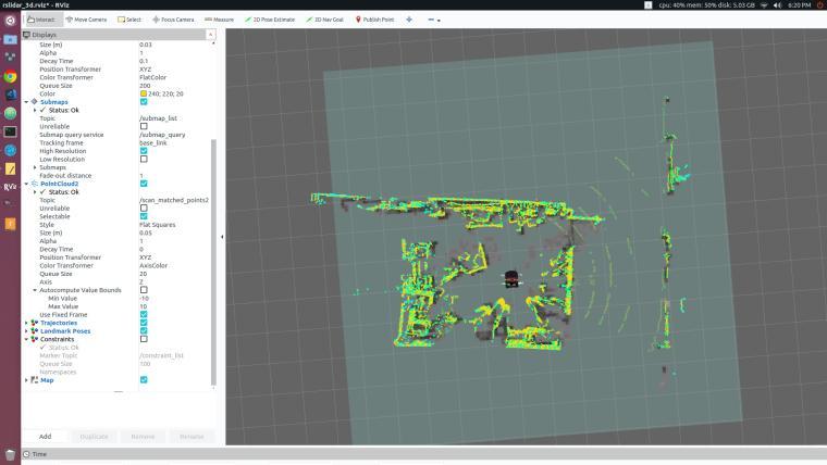 Google cartographer uses Sagitar's 3D lidar data for 3D