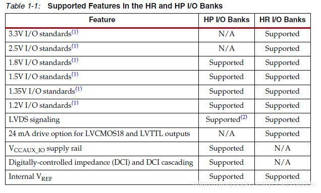 Use of vivado xilinx IOB = true - Programmer Sought