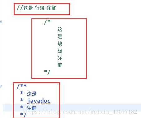 Java annotations, common keyword lists, identifiers