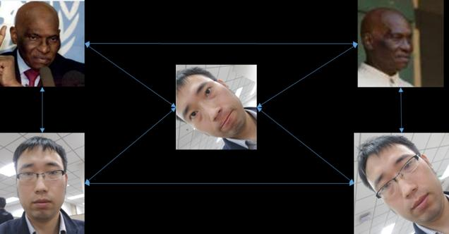 Deep learning five, MTCNN face detection and alignment and