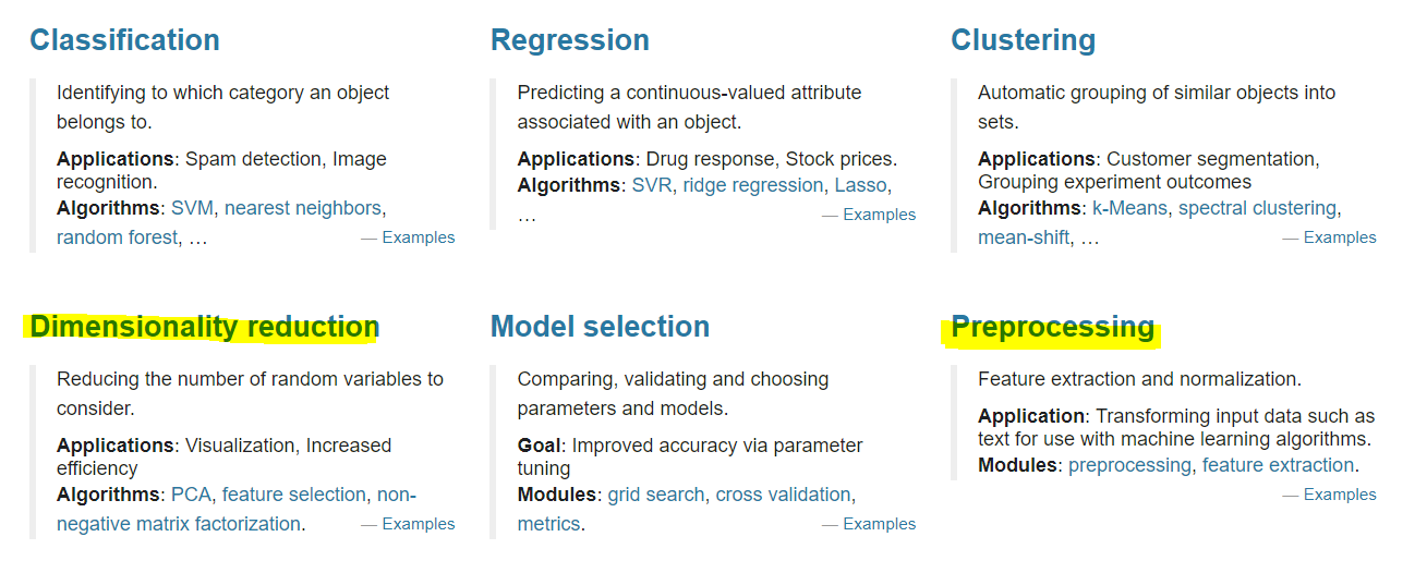 Data preprocessing and feature engineering in sklearn