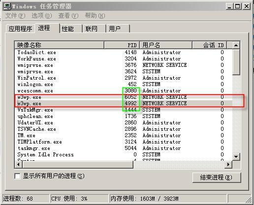 W3WP process CPU view - Programmer Sought