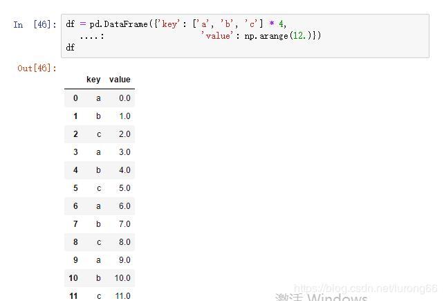Using Python for Data Analysis