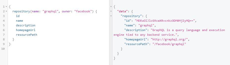 Developing GraphQL Server with ASP NET Core -- Prerequisite