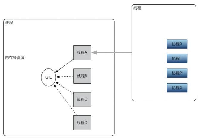 Detailed Paramiko coroutine method in Python - Programmer Sought