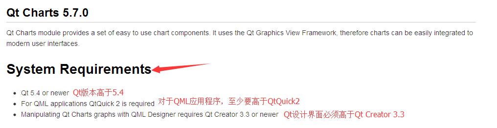 Qt Charts 5 7 0 installation tutorial - Programmer Sought