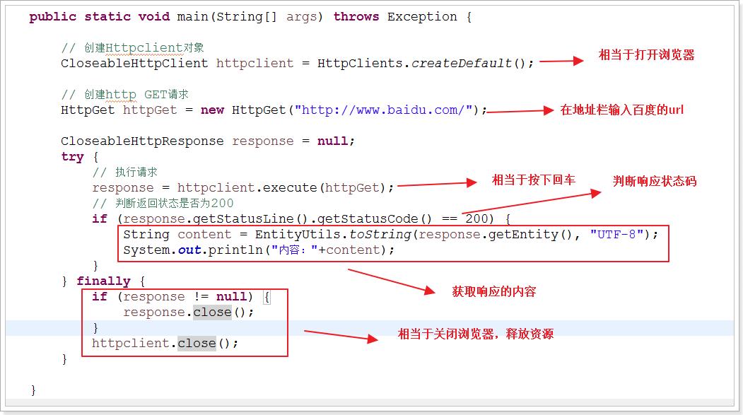 Apache httpclient basic authentication