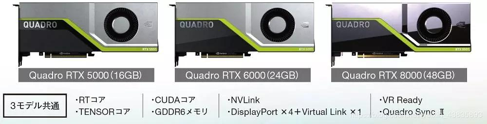 Will NVIDIA RTX technology change the CG business in 2019