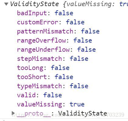 HTML5 custom form validation error message - Programmer Sought