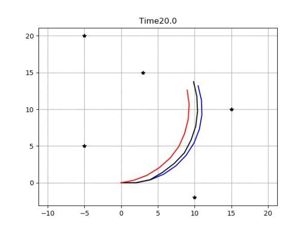 Graph Based Slam Matlab
