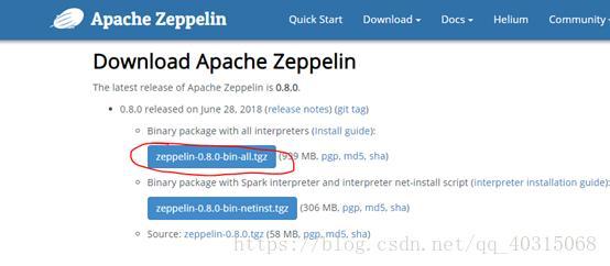 Zeppelin configuration hive interpreter - Programmer Sought