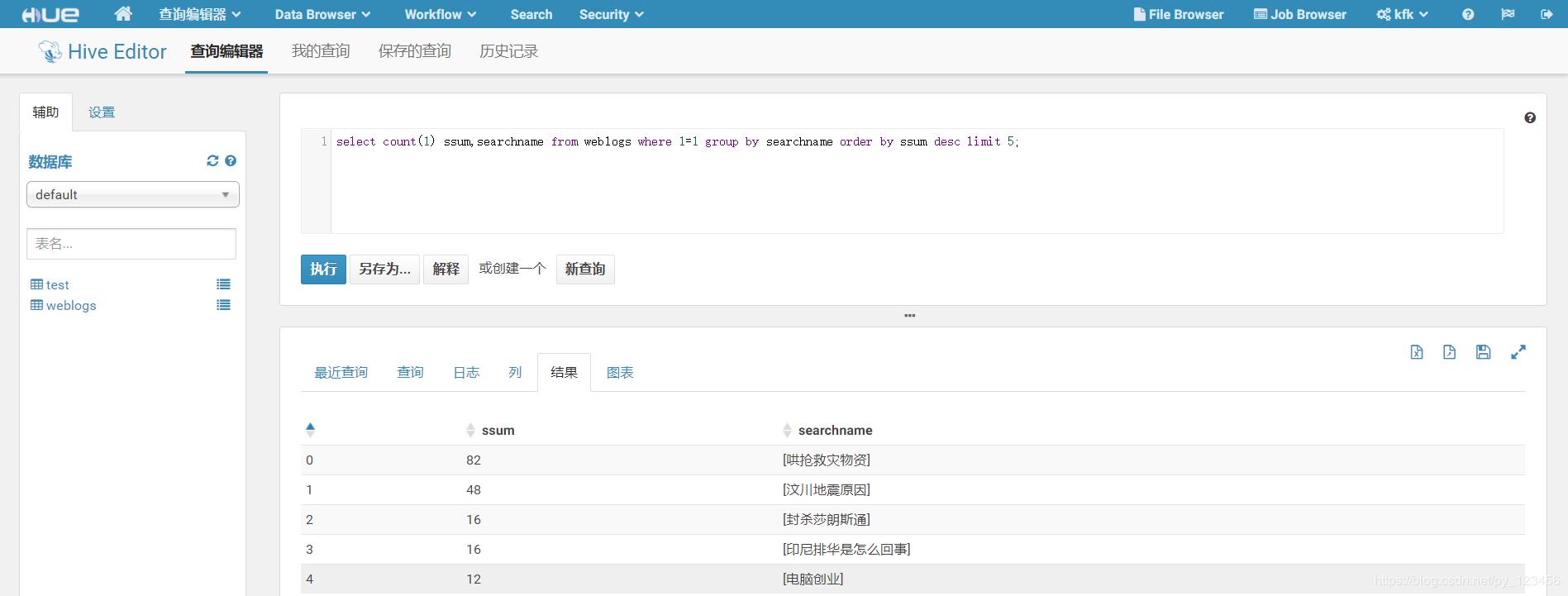 Cloudera HUE big data visualization analysis - Programmer Sought