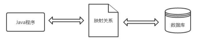 Pojoso passwort Create Passport