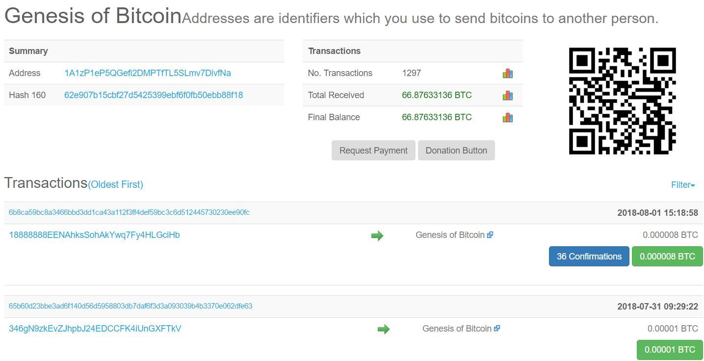 bitcoin wallet address pakartotinis naudojimas