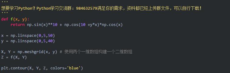 Python: matplotlib draws contours - Programmer Sought
