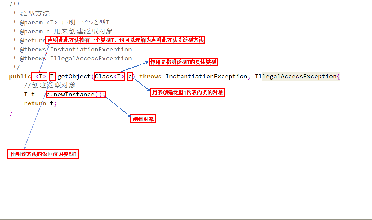 Generic methods, generic classes, generic interfaces   Programmer ...