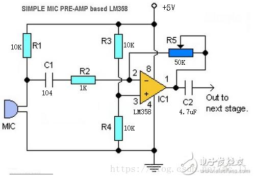 Stm32f103 Fft Example