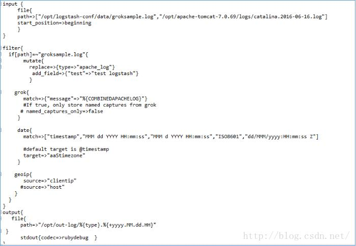 Logstash input output filter - Programmer Sought