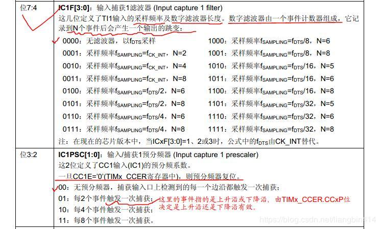 Understand the input capture filter in the STM32 timer - Programmer