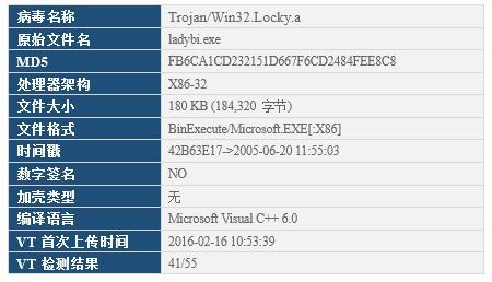 x8632 bitcoins