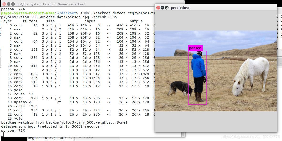 Darknet YOLOv3-tiny ubuntu configuration, training your own dataset