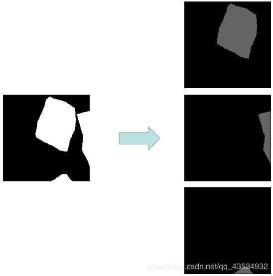 Python completes image segmentation with opencv and