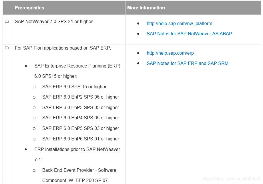 Some considerations before enabling SAP Fiori - Programmer