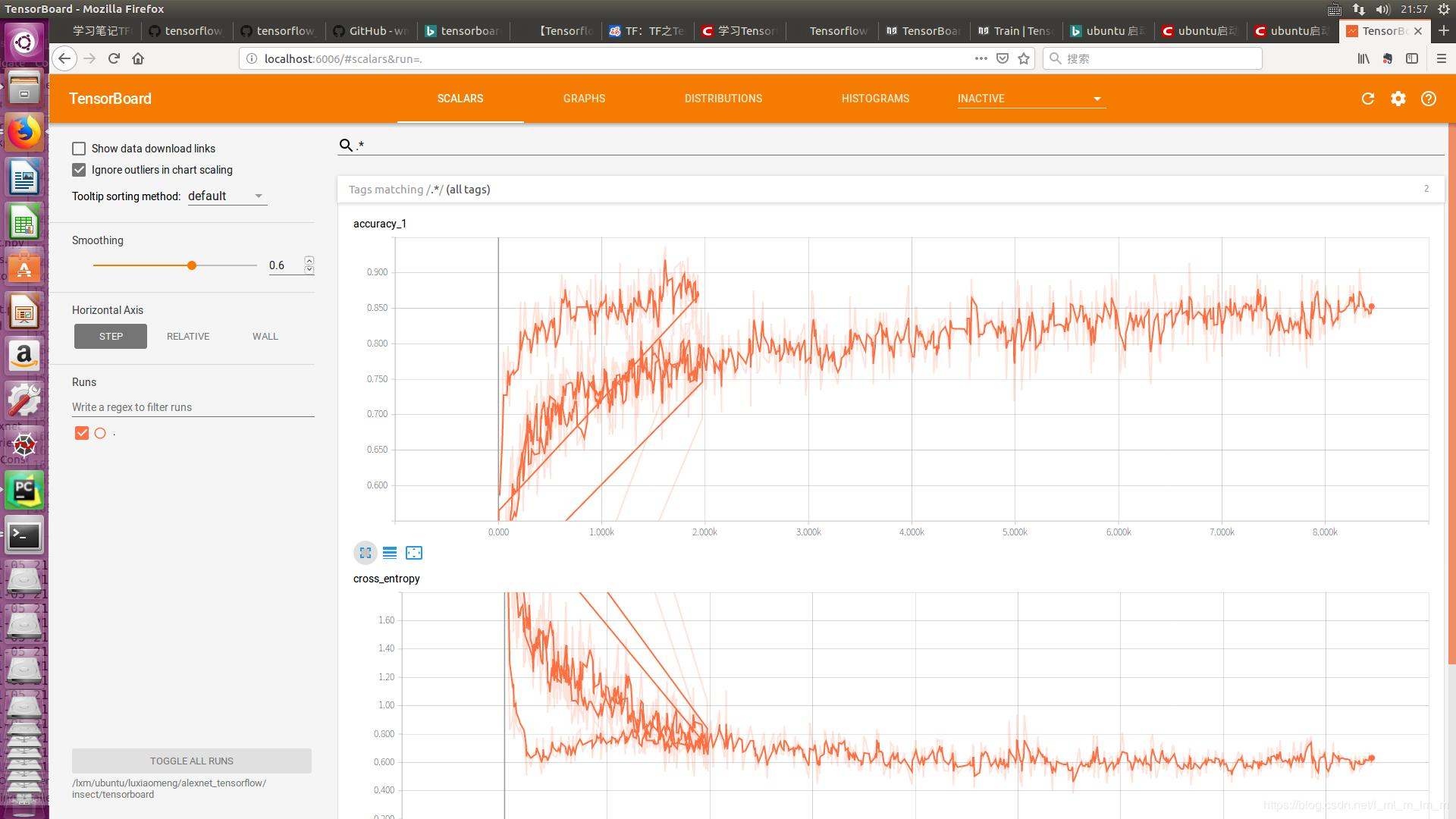 TensorflorBoard and checkpoints study notes in tensorflow