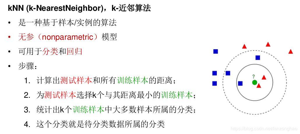 Knn for fruit dataset classification - Programmer Sought